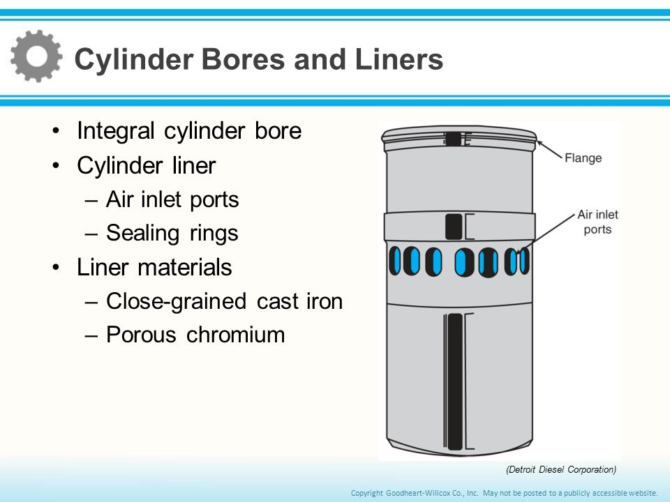 Copyright Goodheart-Willcox Co., Inc. May not be posted to a publicly accessible website. Cylinder Bores and Liners Integral cylinder bore Cylinder li