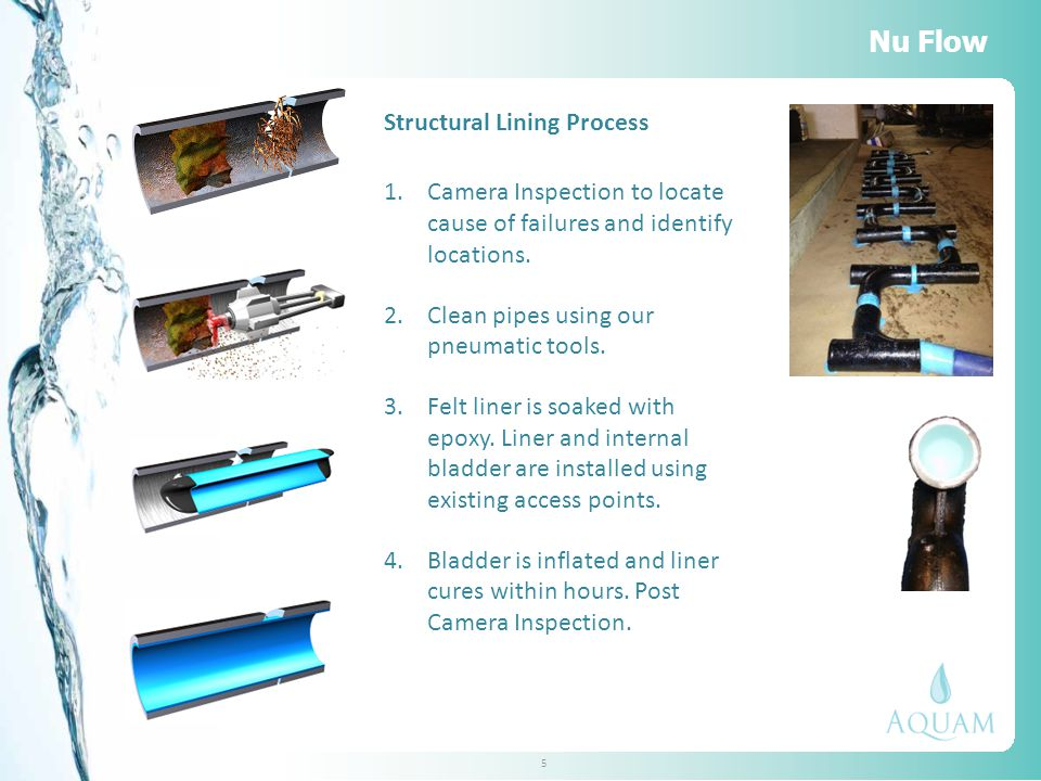 5 Nu Flow Structural Lining Process 1.Camera Inspection to locate cause of failures and identify locations.