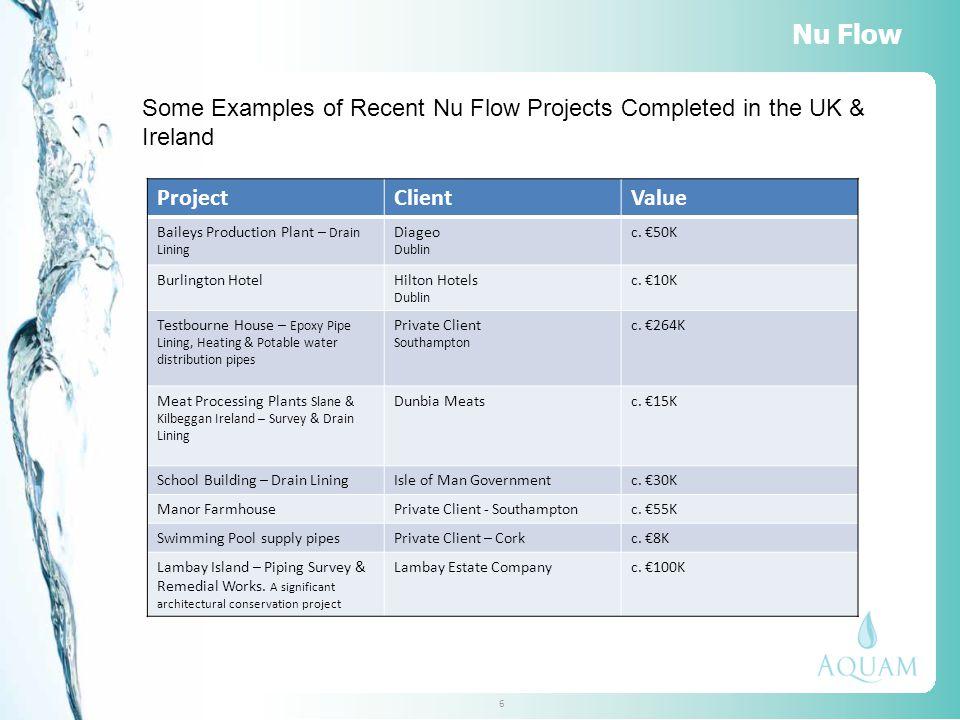ProjectClientValue Baileys Production Plant – Drain Lining Diageo Dublin c.