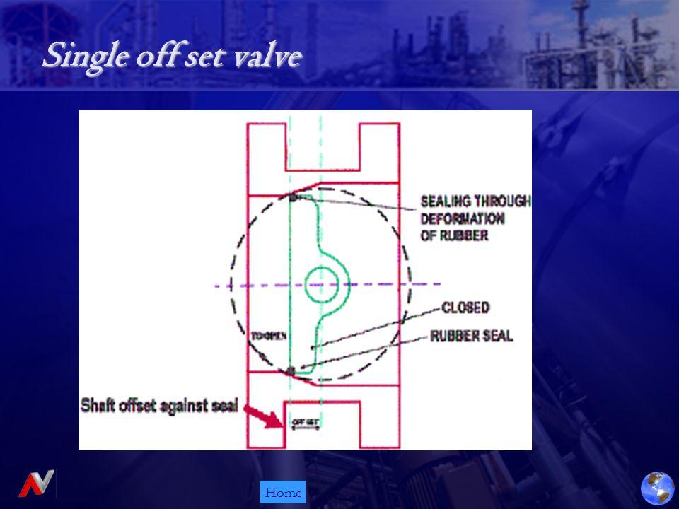 Home Single off set valve