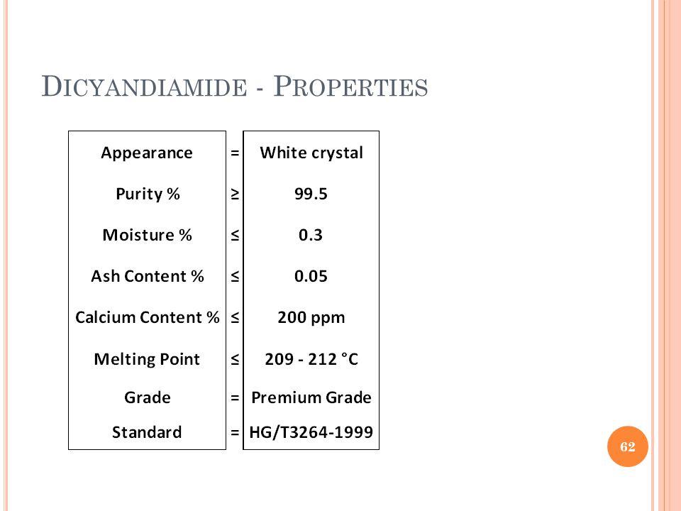 D ICYANDIAMIDE - P ROPERTIES 62
