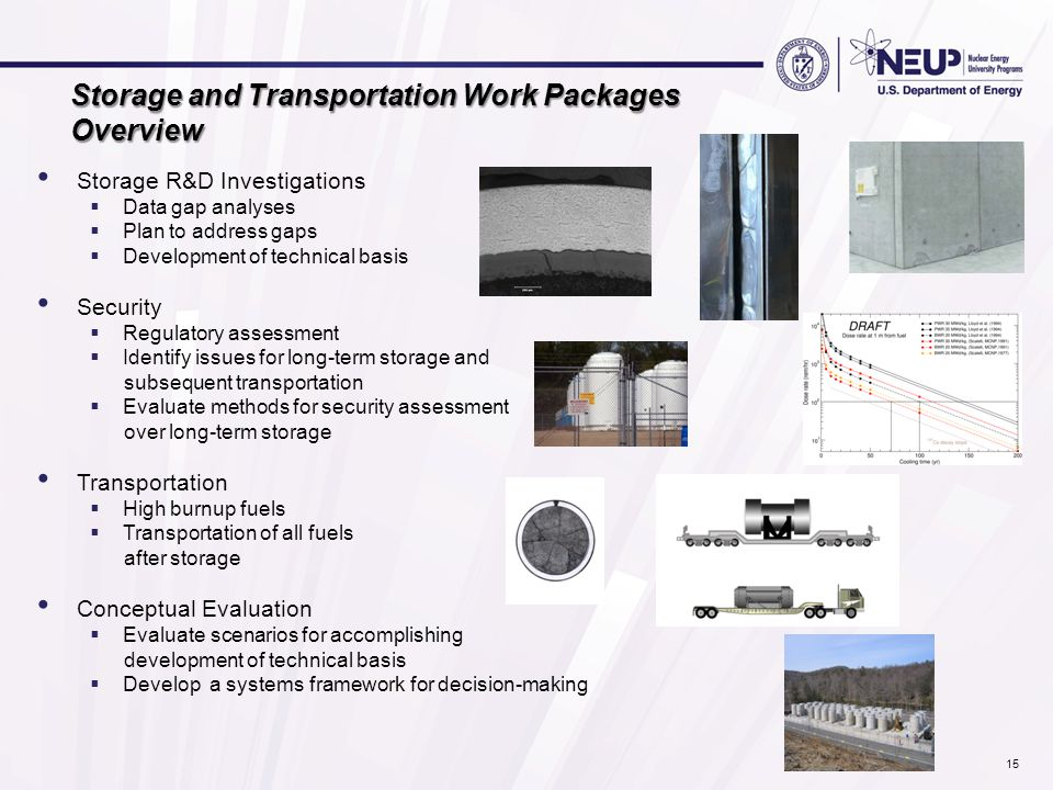 Storage and Transportation Work Packages Overview Storage R&D Investigations  Data gap analyses  Plan to address gaps  Development of technical basis Security  Regulatory assessment  Identify issues for long-term storage and subsequent transportation  Evaluate methods for security assessment over long-term storage Transportation  High burnup fuels  Transportation of all fuels after storage Conceptual Evaluation  Evaluate scenarios for accomplishing development of technical basis  Develop a systems framework for decision-making 15
