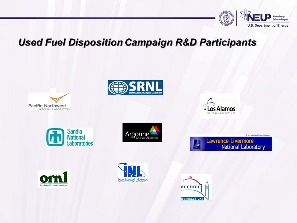 Used Fuel Disposition Campaign R&D Participants