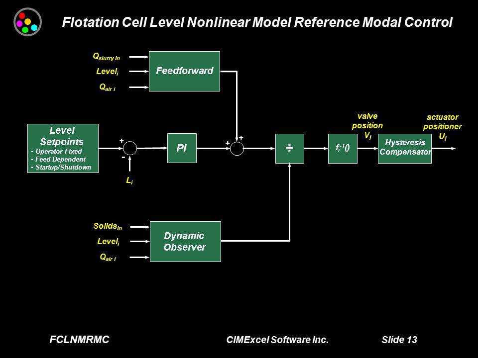 FCLNMRMC CIMExcel Software Inc.