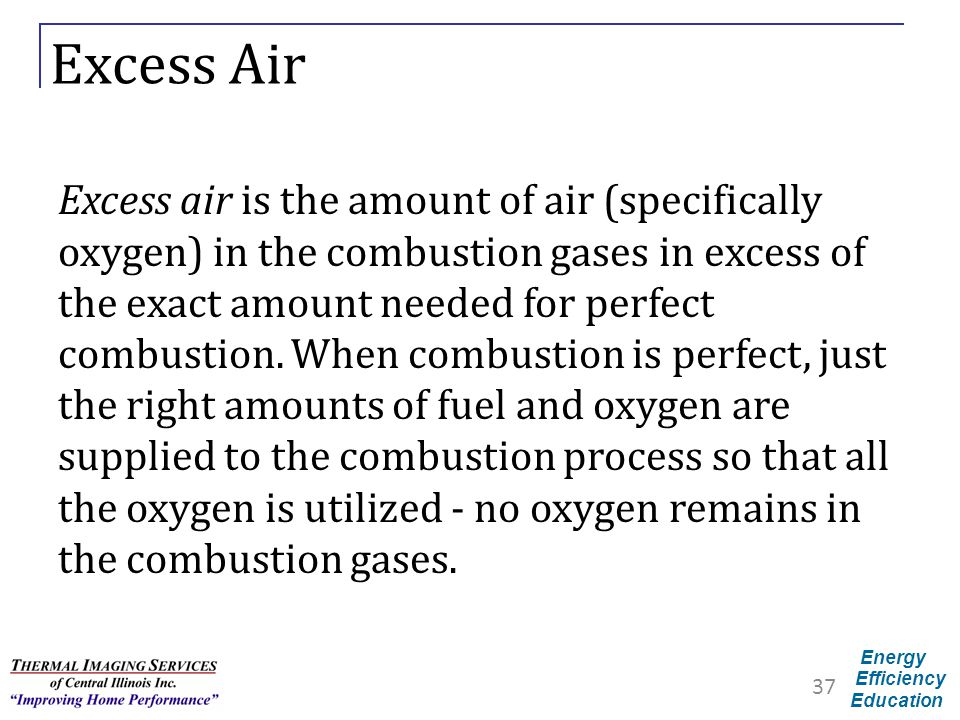 Energy Efficiency Education Excess Air Excess air is the amount of air (specifically oxygen) in the combustion gases in excess of the exact amount nee