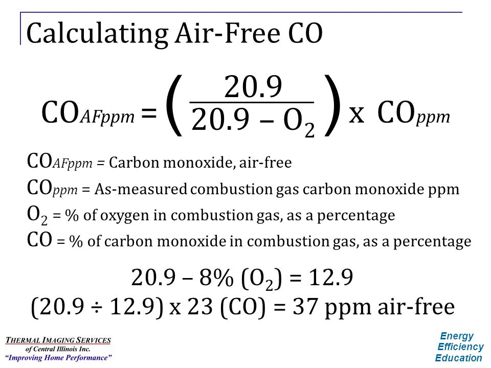 Energy Efficiency Education Calculating Air-Free CO CO AFppm = ( ) x CO ppm 20.9 20.9 – O 2 CO AFppm = Carbon monoxide, air-free CO ppm = As-measured