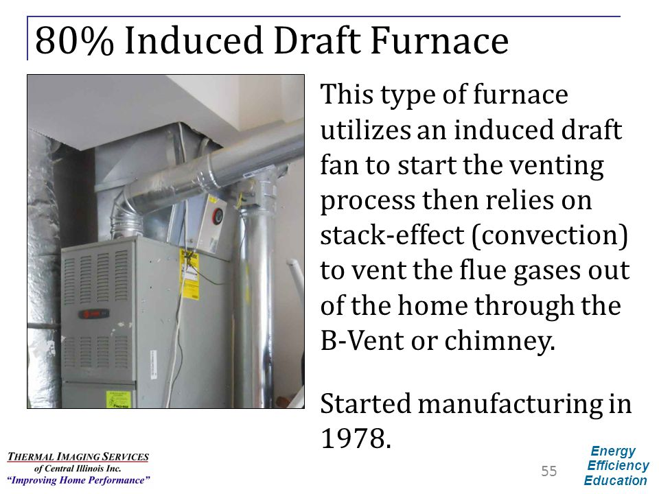 Energy Efficiency Education 80% Induced Draft Furnace This type of furnace utilizes an induced draft fan to start the venting process then relies on s