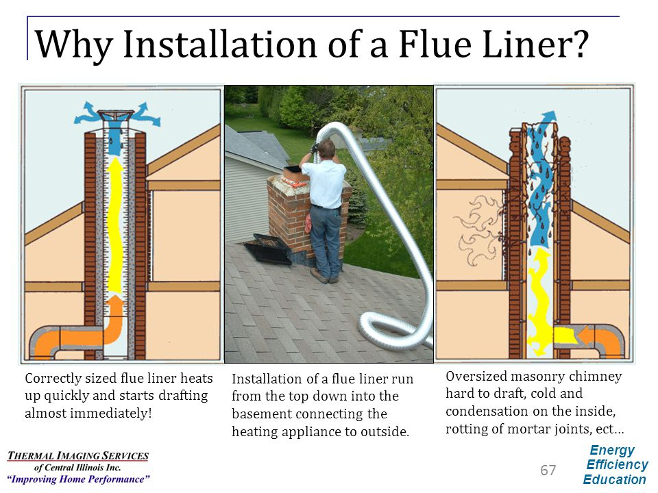 Energy Efficiency Education Correctly sized flue liner heats up quickly and starts drafting almost immediately! Why Installation of a Flue Liner? Over