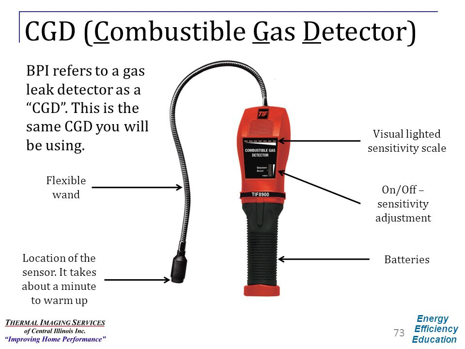 Energy Efficiency Education CGD (Combustible Gas Detector) 73 Location of the sensor. It takes about a minute to warm up On/Off – sensitivity adjustme