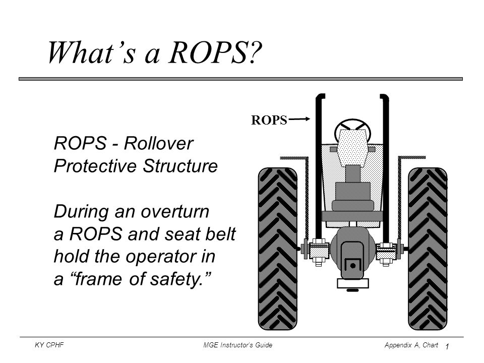 1 KY CPHF MGE Instructor's Guide Appendix A, Chart What's a ROPS? ROPS - Rollover Protective Structure During an overturn a ROPS and seat belt hold th