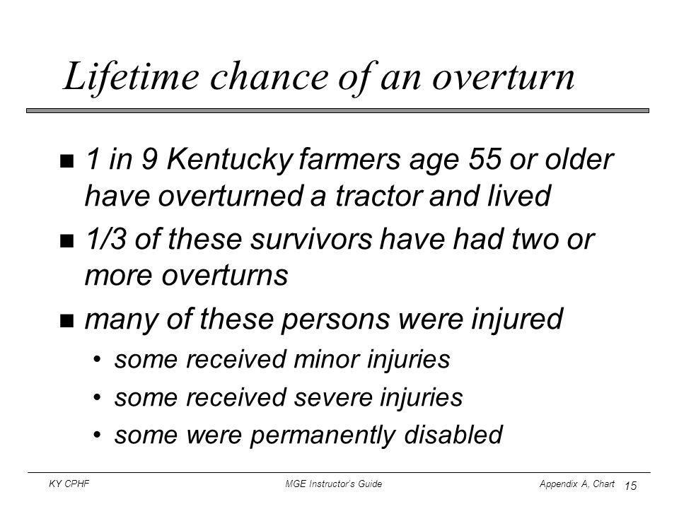 15 KY CPHF MGE Instructor's Guide Appendix A, Chart Lifetime chance of an overturn 1 in 9 Kentucky farmers age 55 or older have overturned a tractor a