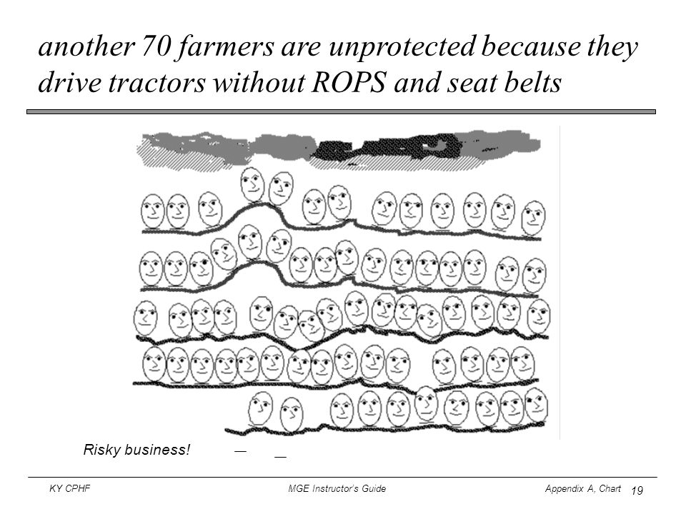 19 KY CPHF MGE Instructor's Guide Appendix A, Chart another 70 farmers are unprotected because they drive tractors without ROPS and seat belts Risky b