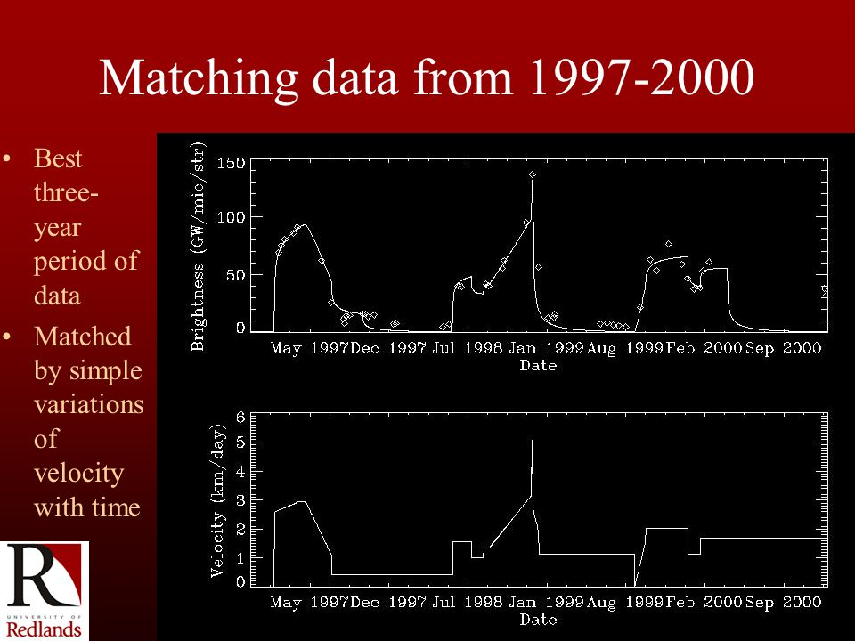 Matching data from 1997-2000 Best three- year period of data Matched by simple variations of velocity with time