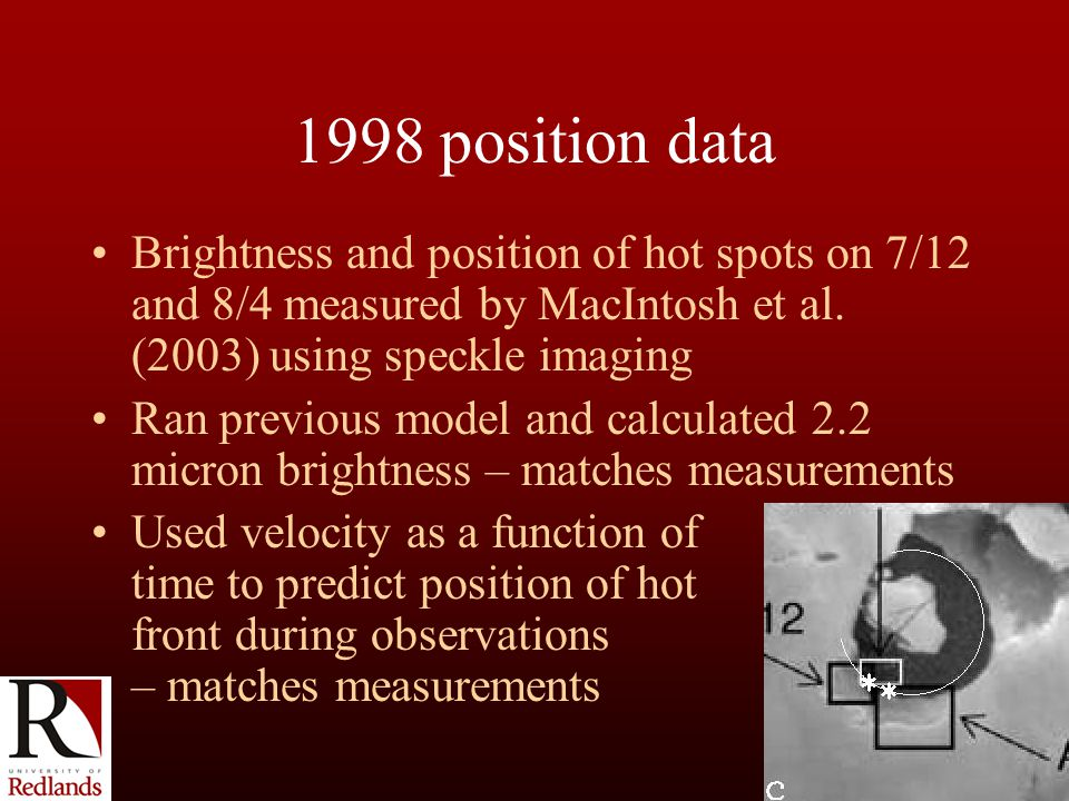 1998 position data Brightness and position of hot spots on 7/12 and 8/4 measured by MacIntosh et al.
