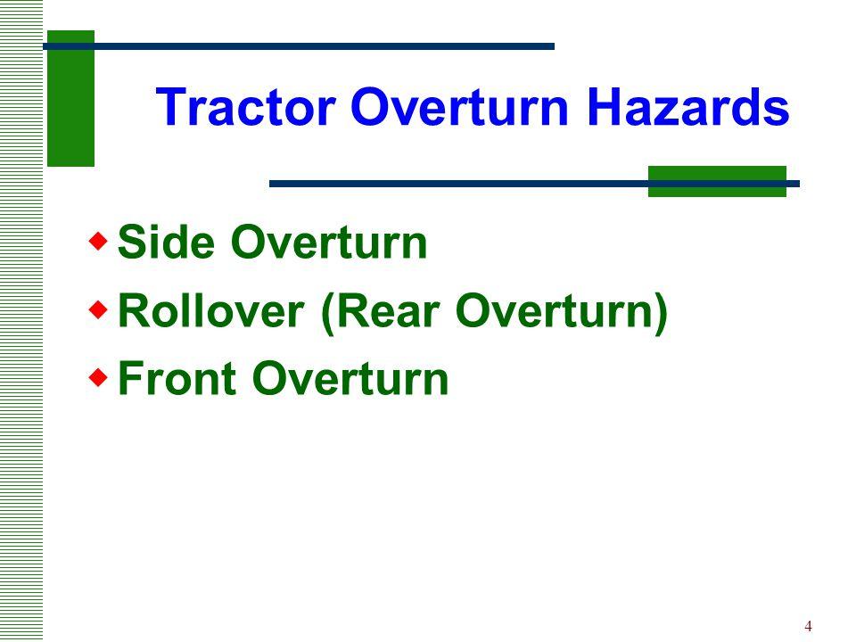 4  Side Overturn  Rollover (Rear Overturn)  Front Overturn