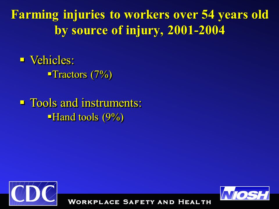 Farming injuries to workers over 54 years old by source of injury, 2001-2004  Vehicles:  Tractors (7%)  Tools and instruments:  Hand tools (9%)  Vehicles:  Tractors (7%)  Tools and instruments:  Hand tools (9%)