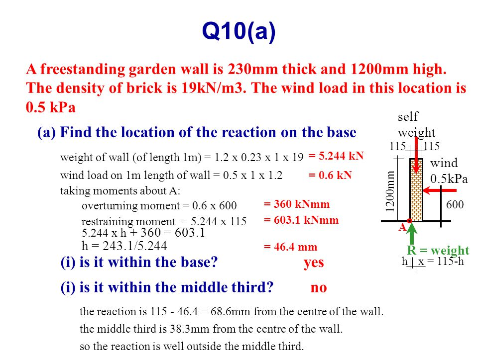 Q10(a) (a) Find the location of the reaction on the base weight of wall (of length 1m) = 1.2 x 0.23 x 1 x 19 A freestanding garden wall is 230mm thick and 1200mm high.