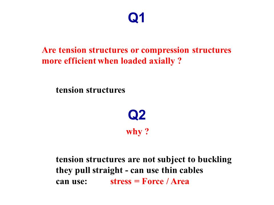Q1 Are tension structures or compression structures more efficient when loaded axially .