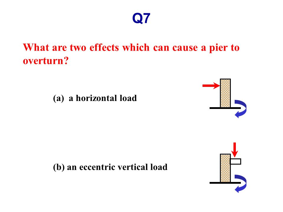 Q7 What are two effects which can cause a pier to overturn.