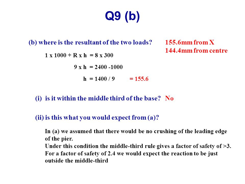 Q9 (b) (b) where is the resultant of the two loads.