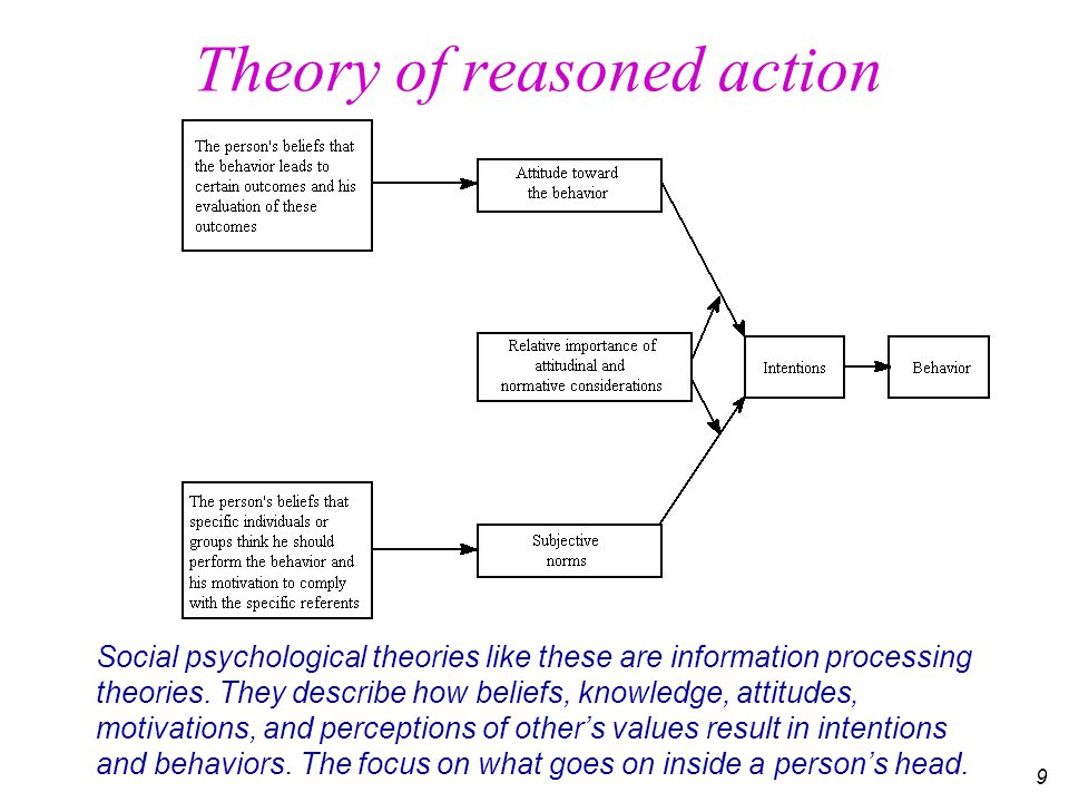 10 The EPPM model An information processing model that describe how people process fear messages and either act to avoid the threat or deny the threat.