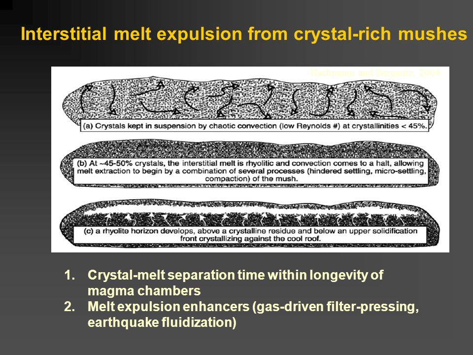 Type of gradient AbruptLinear (monotonic) Not measurable Archtypal Examples Crater Lake, Aniakchak, Toconao-Atana, Katmai (Payne et al., V21C-2122), Chaitén (Lowenstern et al., V43D-2180) Bishop Tuff, Huckleberry Ridge Tuff, Bandelier Tuff Monotonous Dacites (Fish Canyon Tuff, Lund Tuff, Cerro Galan) Rhyolites (Taupo) Gradients in ignimbrites (See Table 1 in text)