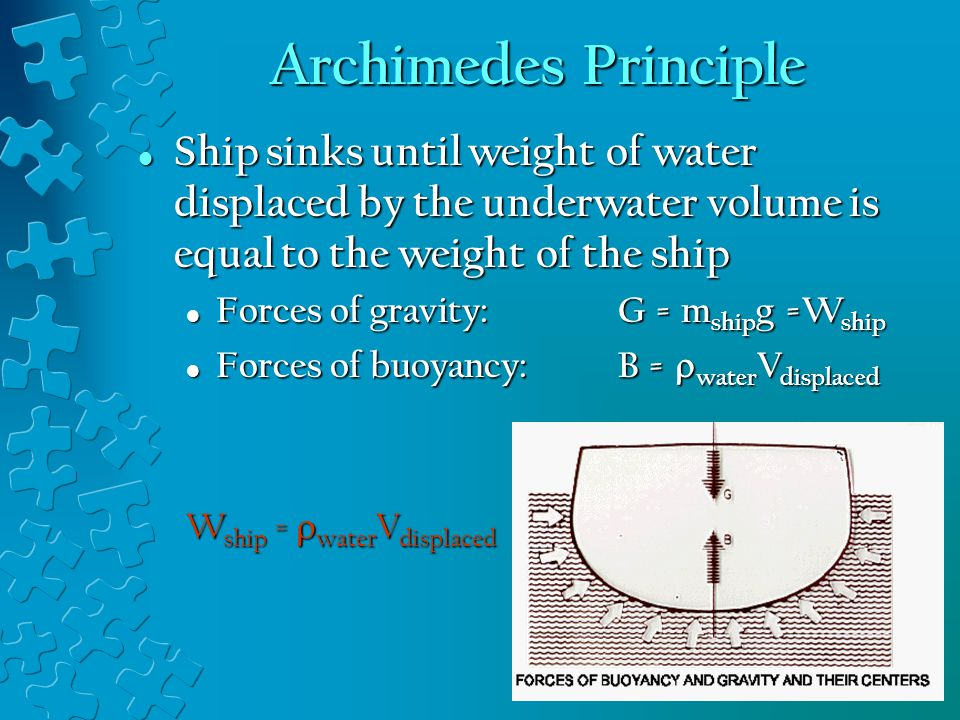 Archimedes Principle Ship sinks until weight of water displaced by the underwater volume is equal to the weight of the ship Ship sinks until weight of water displaced by the underwater volume is equal to the weight of the ship Forces of gravity: G = m ship g =W ship Forces of gravity: G = m ship g =W ship Forces of buoyancy: B =  water V displaced Forces of buoyancy: B =  water V displaced W ship =  water V displaced