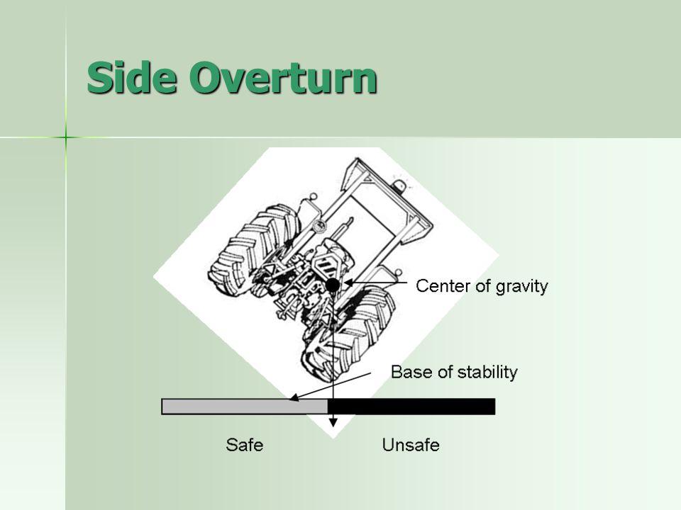 Side Overturn
