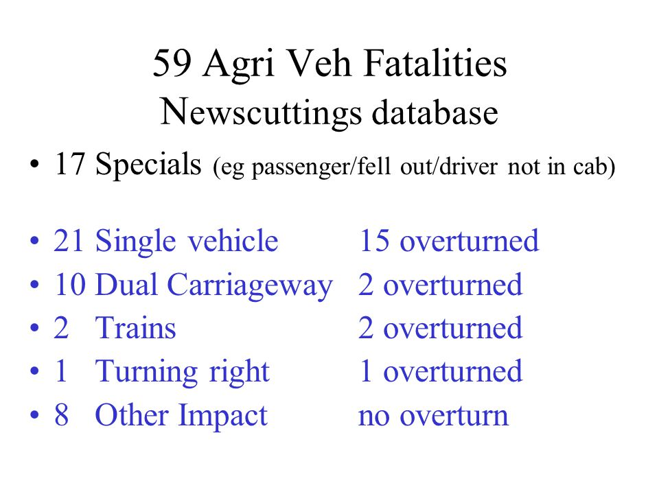 59 Agri Veh Fatalities N ewscuttings database 17 Specials (eg passenger/fell out/driver not in cab) 21Single vehicle15 overturned 10Dual Carriageway2 overturned 2Trains2 overturned 1Turning right1 overturned 8 Other Impactno overturn