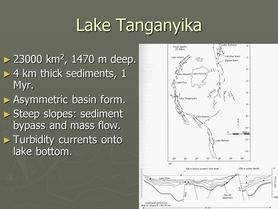 Lake Tanganyika ► 23000 km 2, 1470 m deep. ► 4 km thick sediments, 1 Myr.