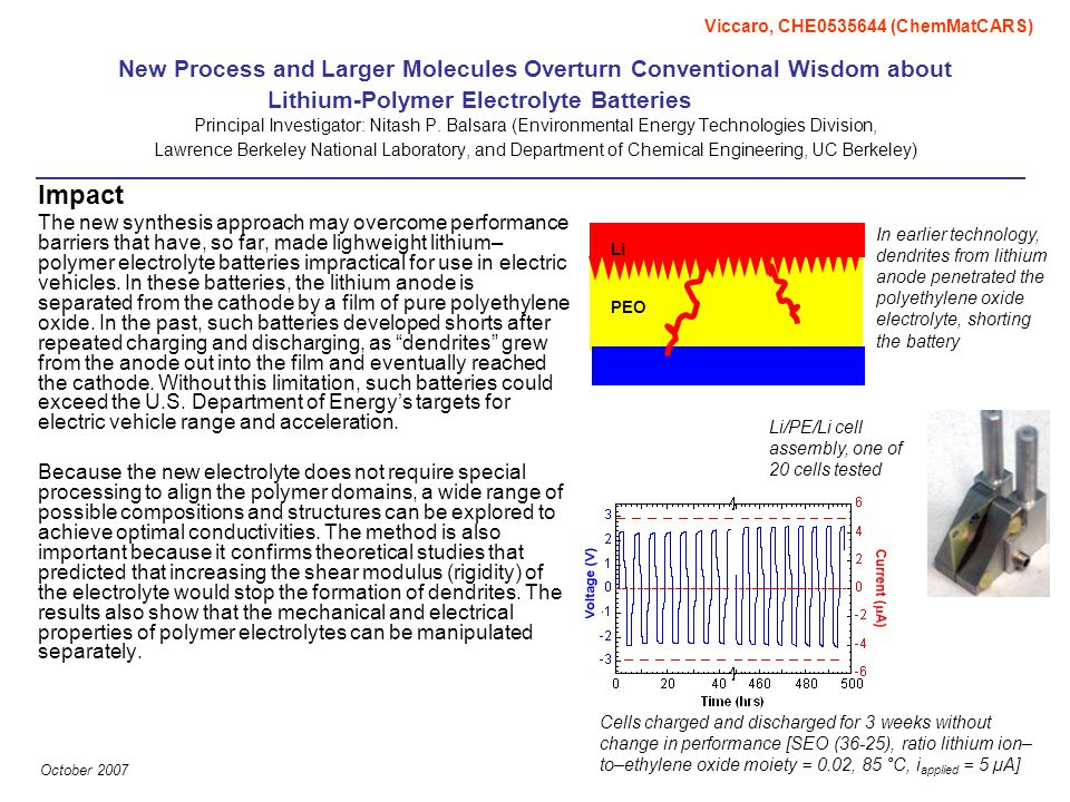 October 2007 New Process and Larger Molecules Overturn Conventional Wisdom about Lithium-Polymer Electrolyte Batteries Principal Investigator: Nitash P.