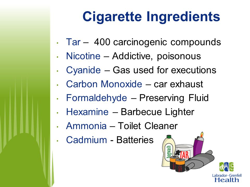 Cigarette Ingredients Tar – 400 carcinogenic compounds Nicotine – Addictive, poisonous Cyanide – Gas used for executions Carbon Monoxide – car exhaust