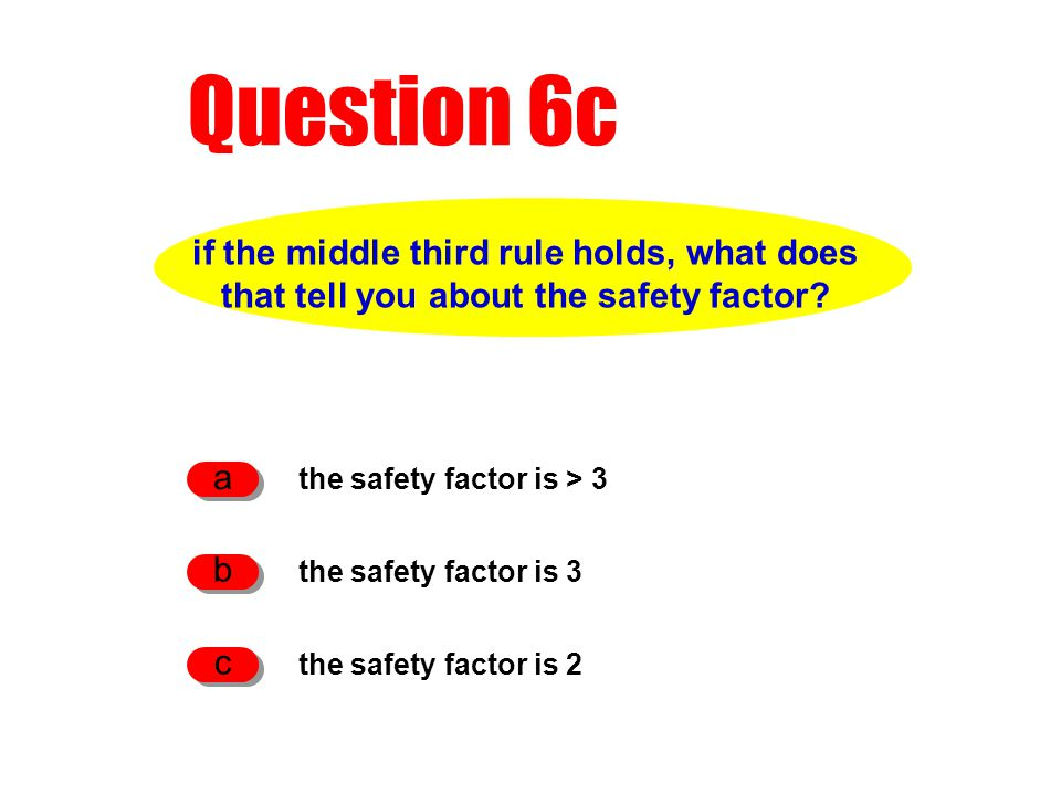 Question 6c if the middle third rule holds, what does that tell you about the safety factor? the safety factor is > 3 a the safety factor is 3 b the s
