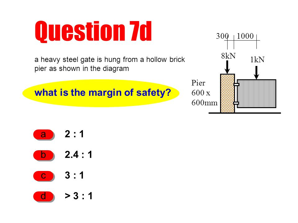 Question 7d what is the margin of safety.