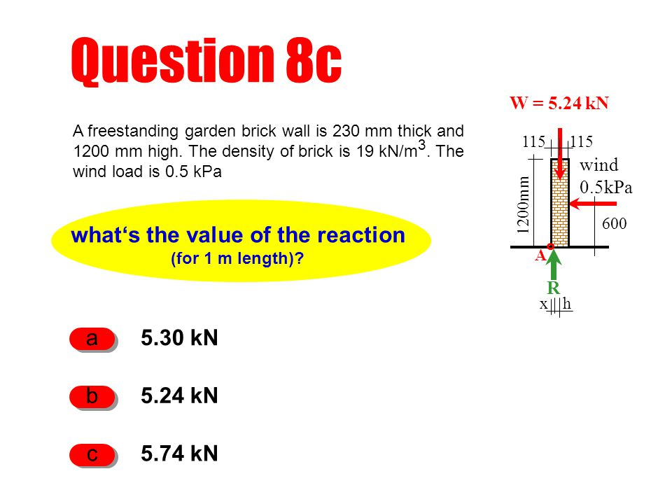 Question 8c what's the value of the reaction (for 1 m length)? 5.30 kN a 5.24 kN b 5.74 kN c 1200mm wind 0.5kPa R x A 115 h 600 A freestanding garden
