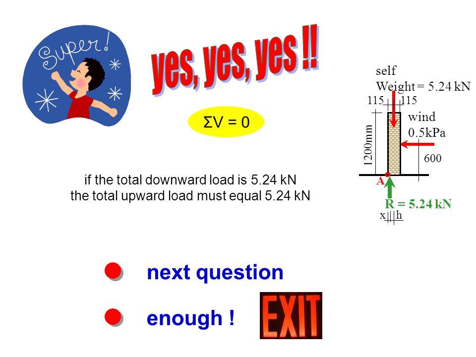 ΣV = 0 next question enough ! if the total downward load is 5.24 kN the total upward load must equal 5.24 kN 1200mm self Weight = 5.24 kN wind 0.5kPa