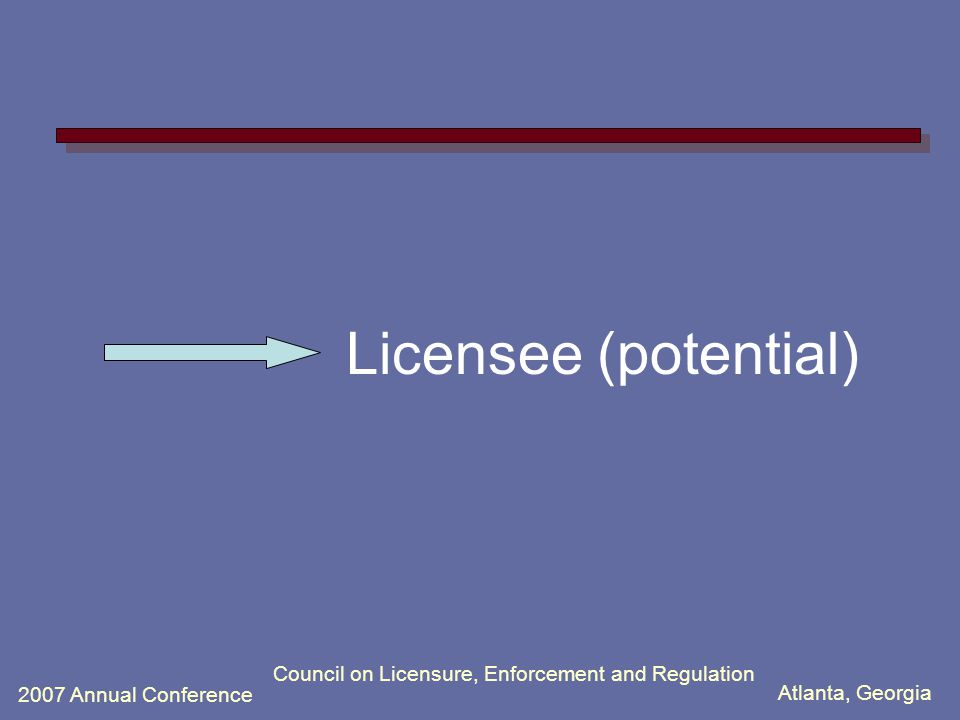 Atlanta, Georgia 2007 Annual Conference Council on Licensure, Enforcement and Regulation Licensee (potential)