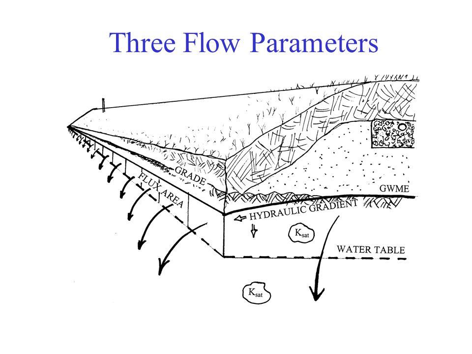 Three Flow Parameters