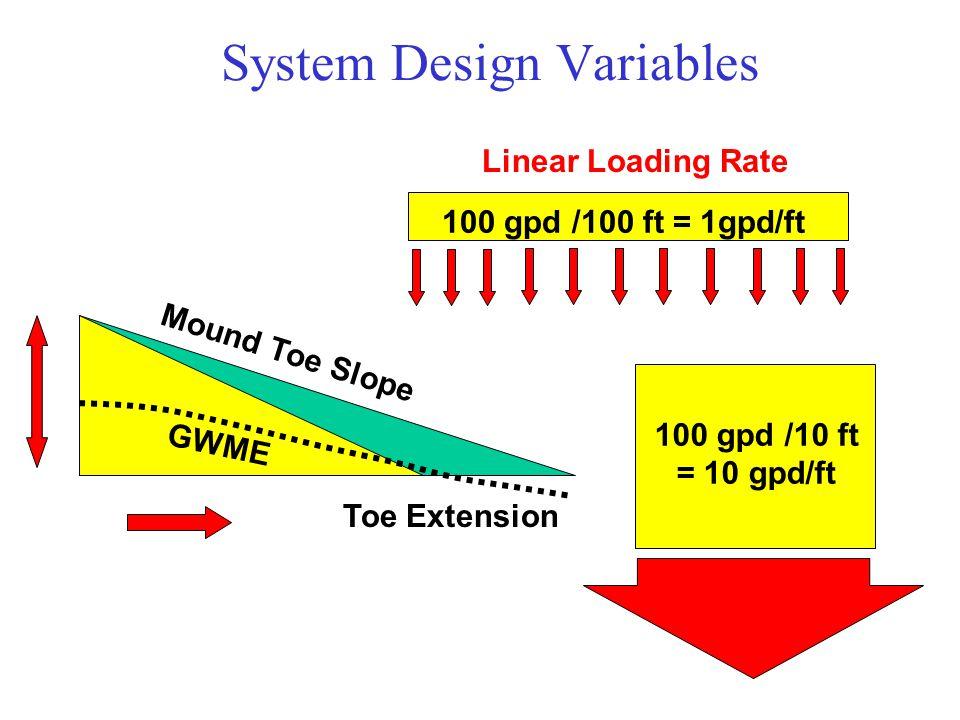System Design Variables 100 gpd /10 ft = 10 gpd/ft 100 gpd /100 ft = 1gpd/ft Linear Loading Rate Mound Toe Slope Toe Extension GWME