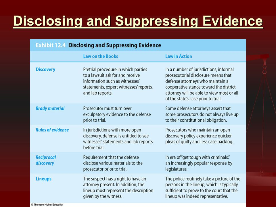 Disclosing and Suppressing Evidence