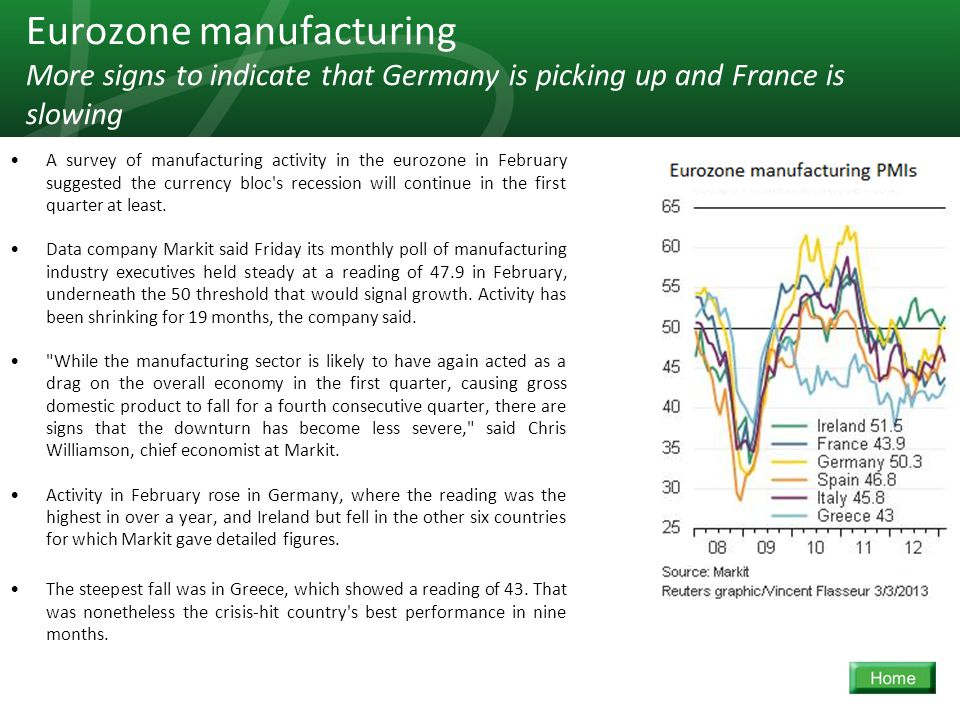 16 Eurozone manufacturing More signs to indicate that Germany is picking up and France is slowing A survey of manufacturing activity in the eurozone i