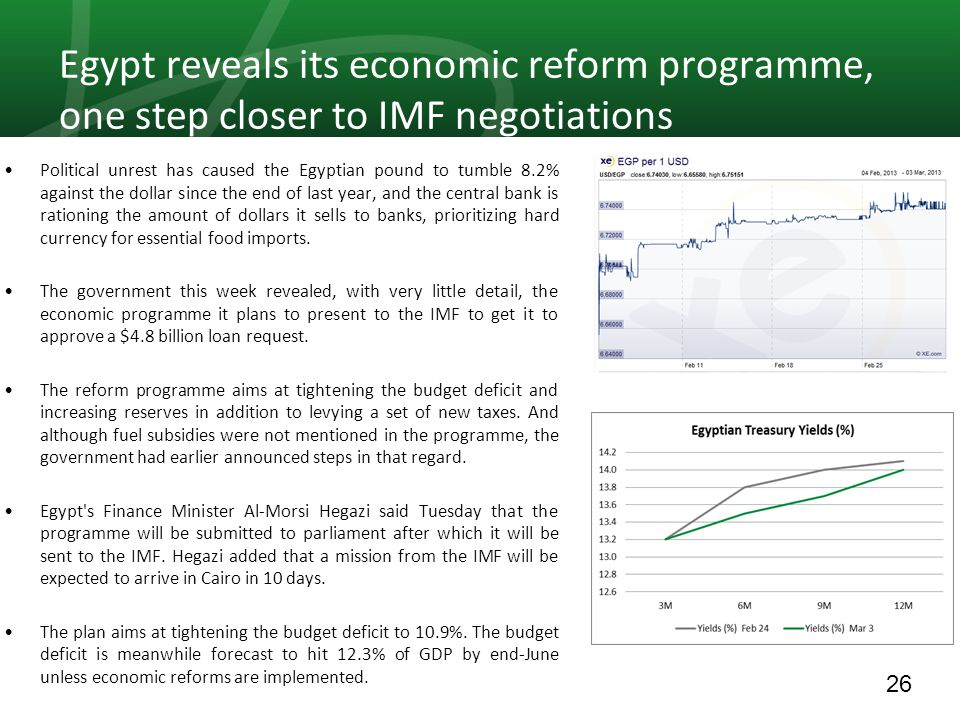 26 Egypt reveals its economic reform programme, one step closer to IMF negotiations Political unrest has caused the Egyptian pound to tumble 8.2% agai