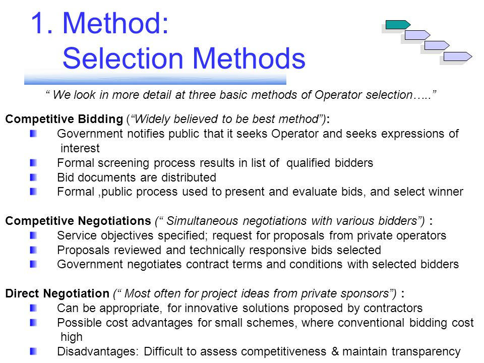 """ We look in more detail at three basic methods of Operator selection….."" 1. Method: Selection Methods Competitive Bidding (""Widely believed to be bes"