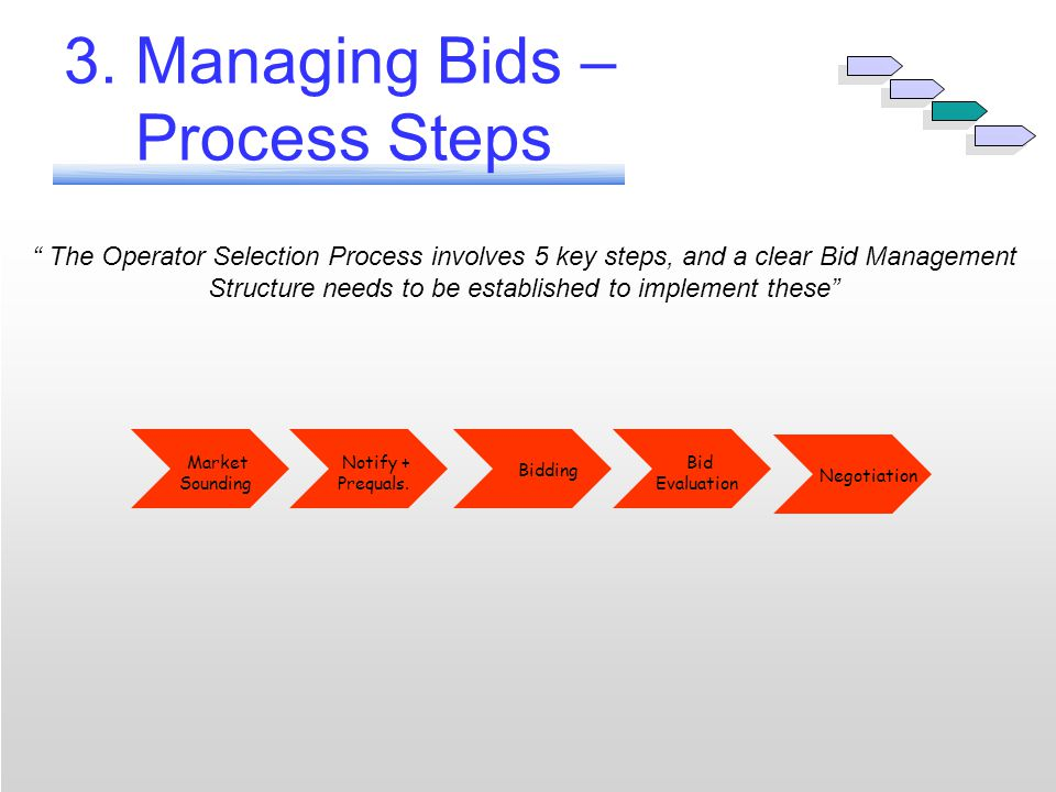 "Bid Evaluation Market Sounding Notify + Prequals. NegotiationBidding 3. Managing Bids – Process Steps "" The Operator Selection Process involves 5 key"