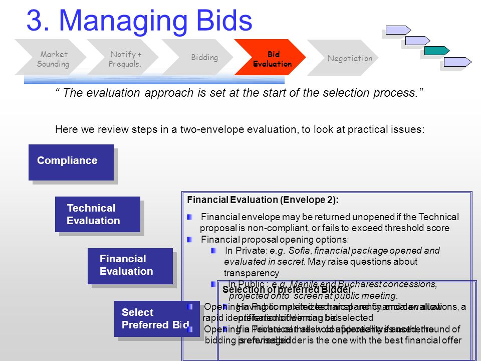 """ The evaluation approach is set at the start of the selection process."" 3. Managing Bids Bid Evaluation Market Sounding Notify + Prequals. Negotiatio"