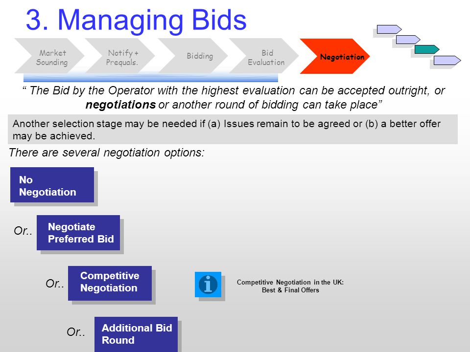 """ The Bid by the Operator with the highest evaluation can be accepted outright, or negotiations or another round of bidding can take place"" 3. Managin"