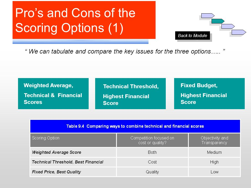 """ We can tabulate and compare the key issues for the three options….. "" Pro's and Cons of the Scoring Options (1) Technical Threshold, Highest Financi"