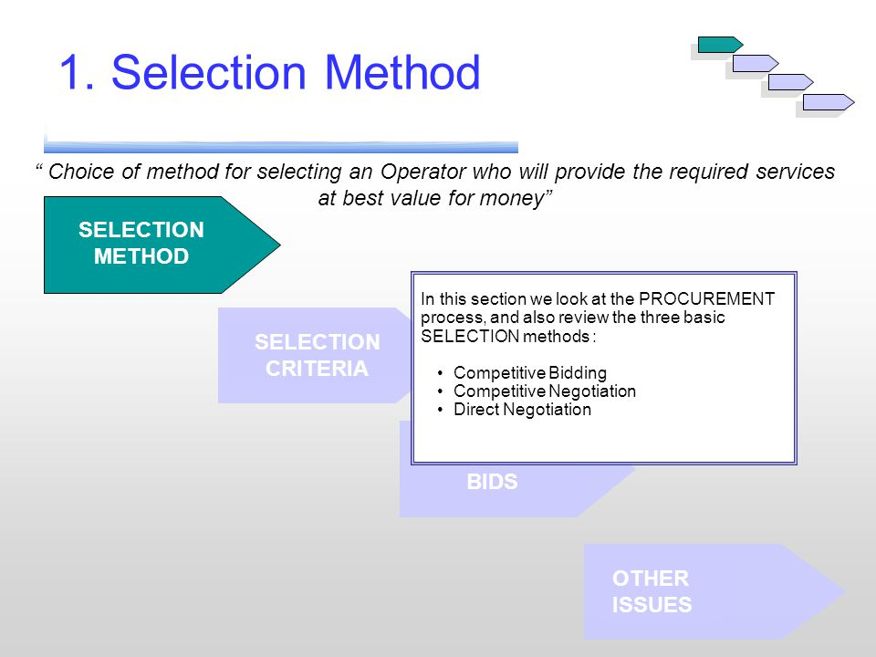 "SELECTION CRITERIA MANAGING BIDS OTHER ISSUES Module 9 Operator Selection 1. Selection Method "" Choice of method for selecting an Operator who will pr"