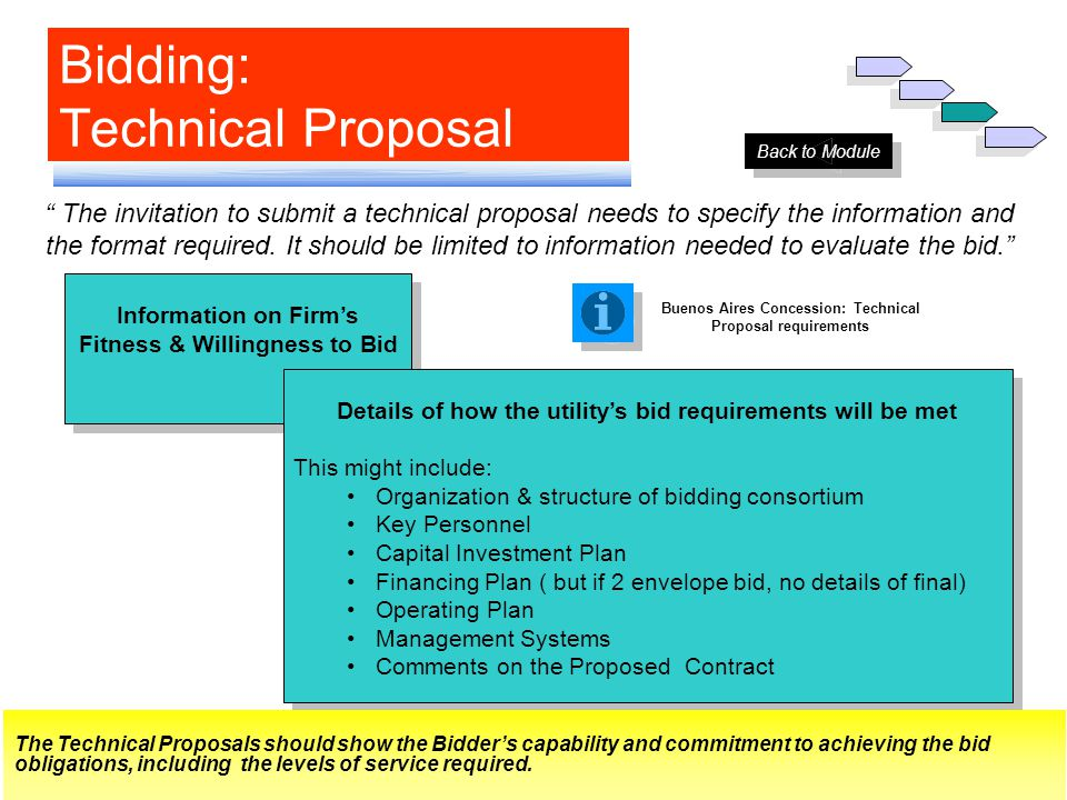 "Bidding: Technical Proposal "" The invitation to submit a technical proposal needs to specify the information and the format required. It should be lim"