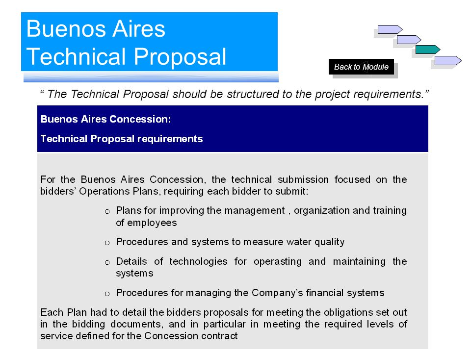 "Buenos Aires Technical Proposal "" The Technical Proposal should be structured to the project requirements."" Back to Module"